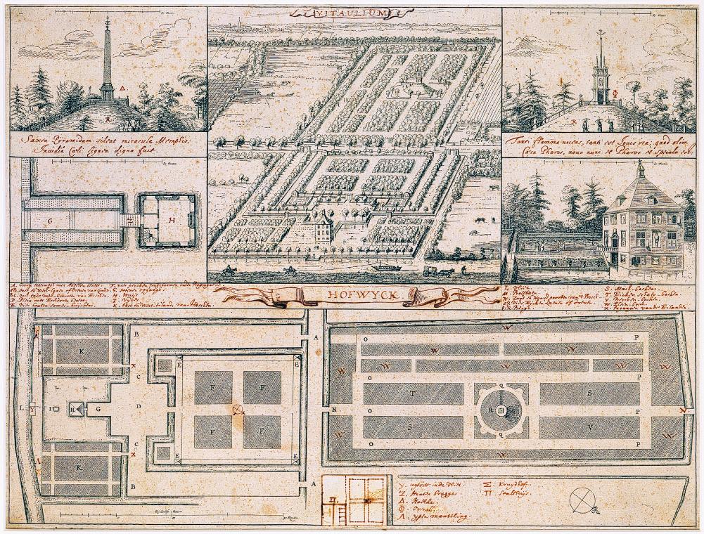 Esquema de los jardines del Hofwijck. Fuente: Wikimedia Commons.