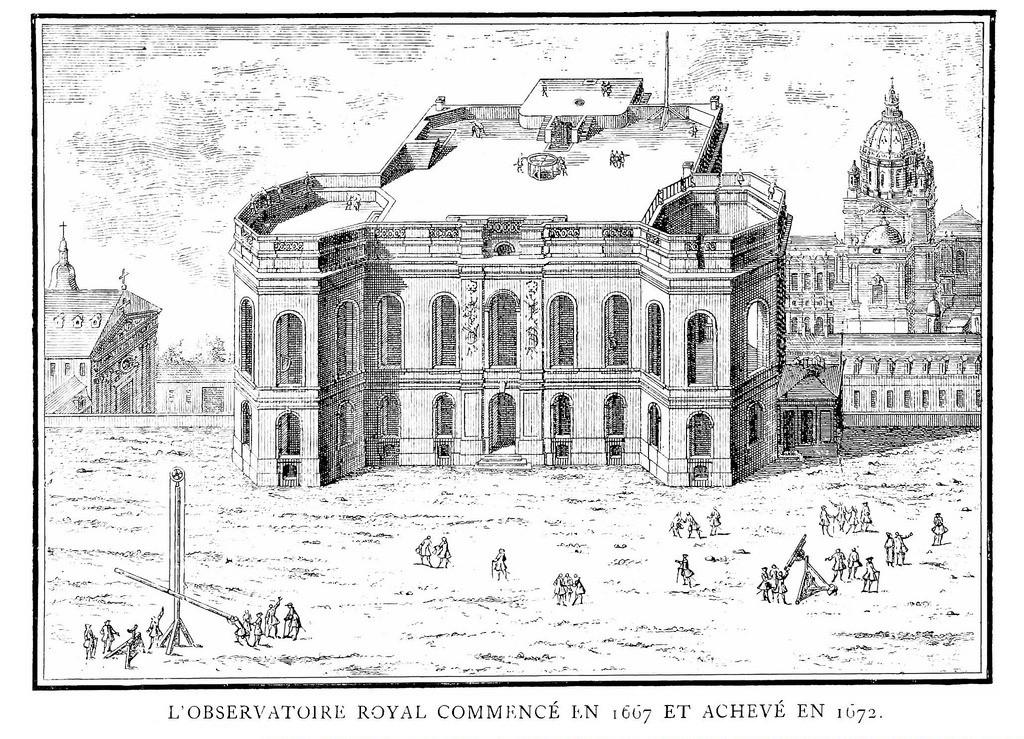 Vista del Observatorio de París. Tomado de CHARLES WOLF, Histoire de l'Observatoire de Paris de sa fondation à 1793, Paris 1902