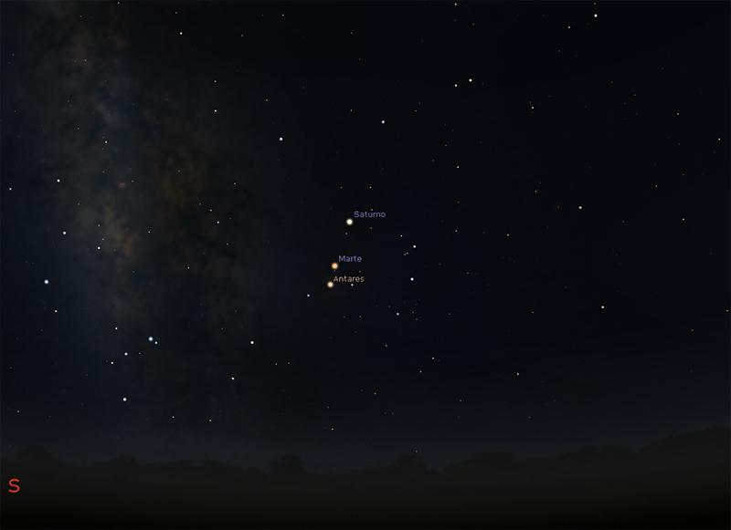 Conjunción Saturno, Marte, Antares