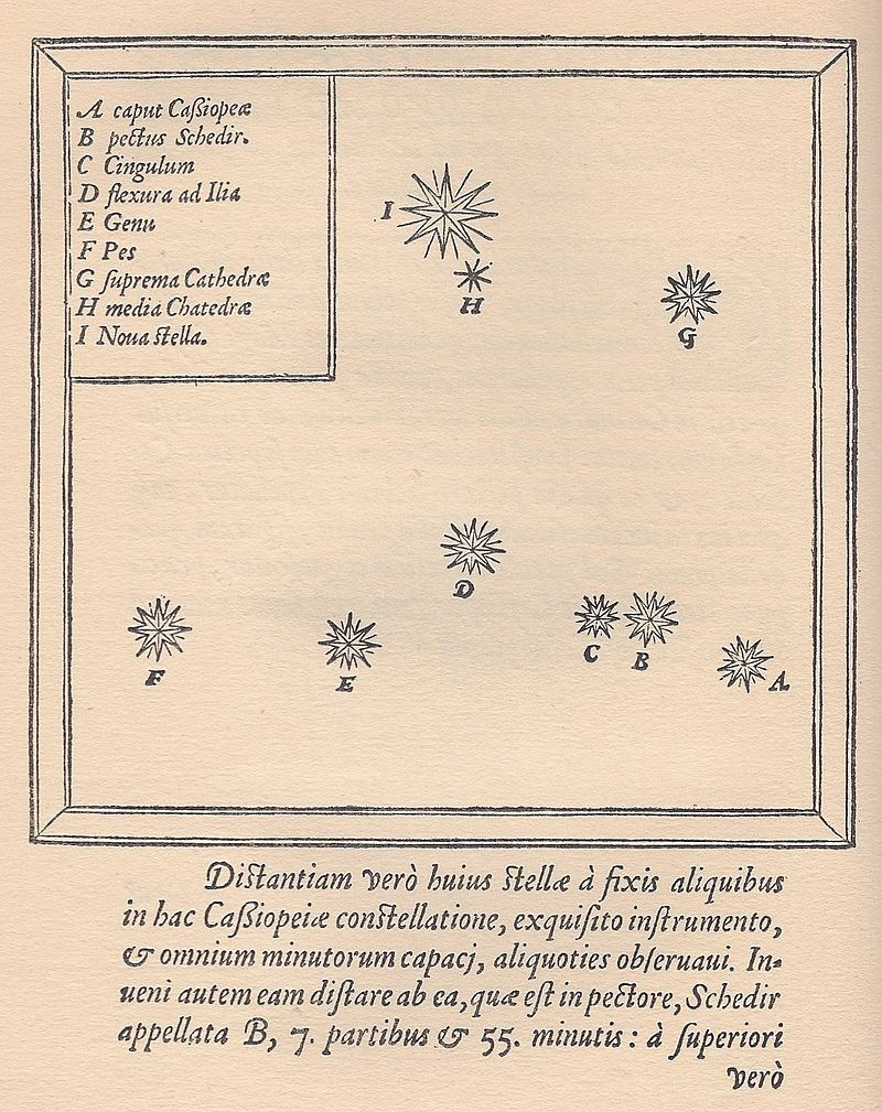 La estrella nueva de Tycho. Crédito: Wikimedia Commons